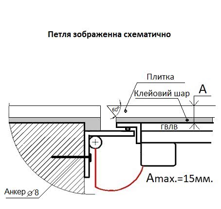 чертежи напольного люка под плитку
